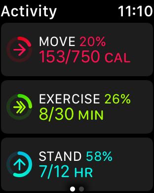 activity-app-summary