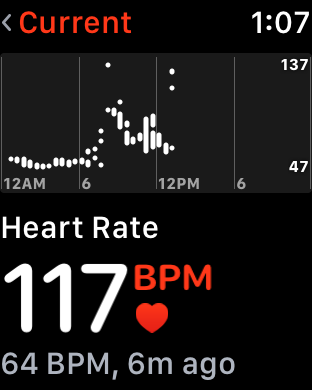 AppleWatchHeart-HeartRateGraph